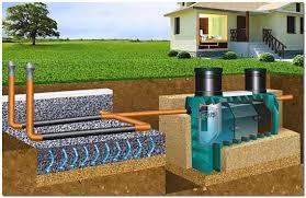 Автономная канализация: тонкости строительства — Ремонт дома